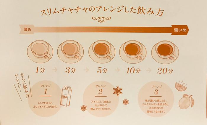泡茶的時間及濃度差別