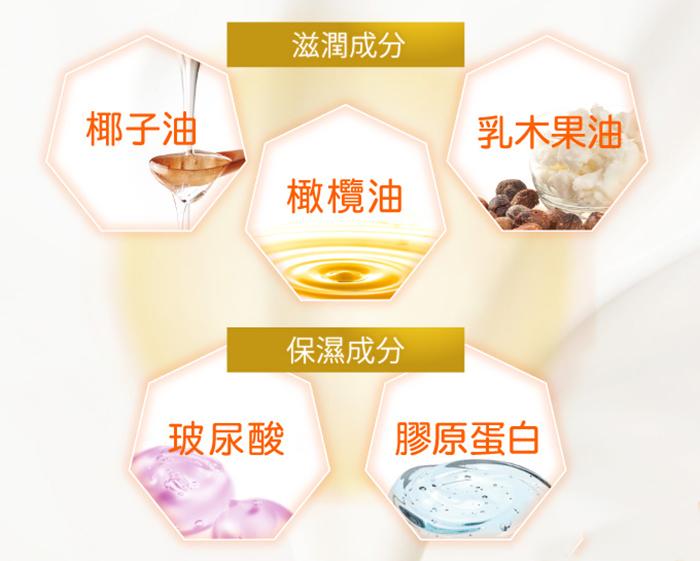 5種高保濕成分
