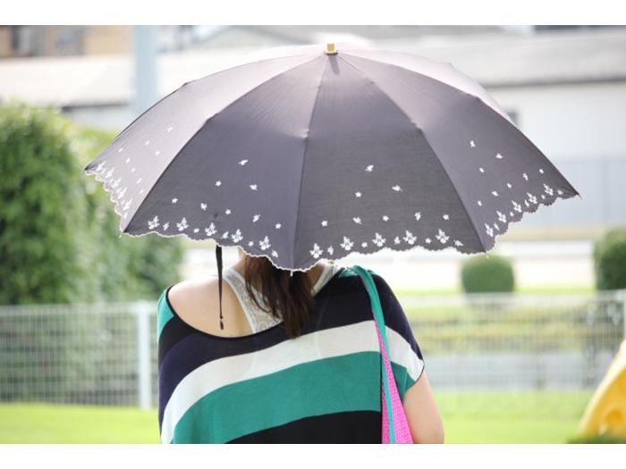 撐傘來改善女性掉髮